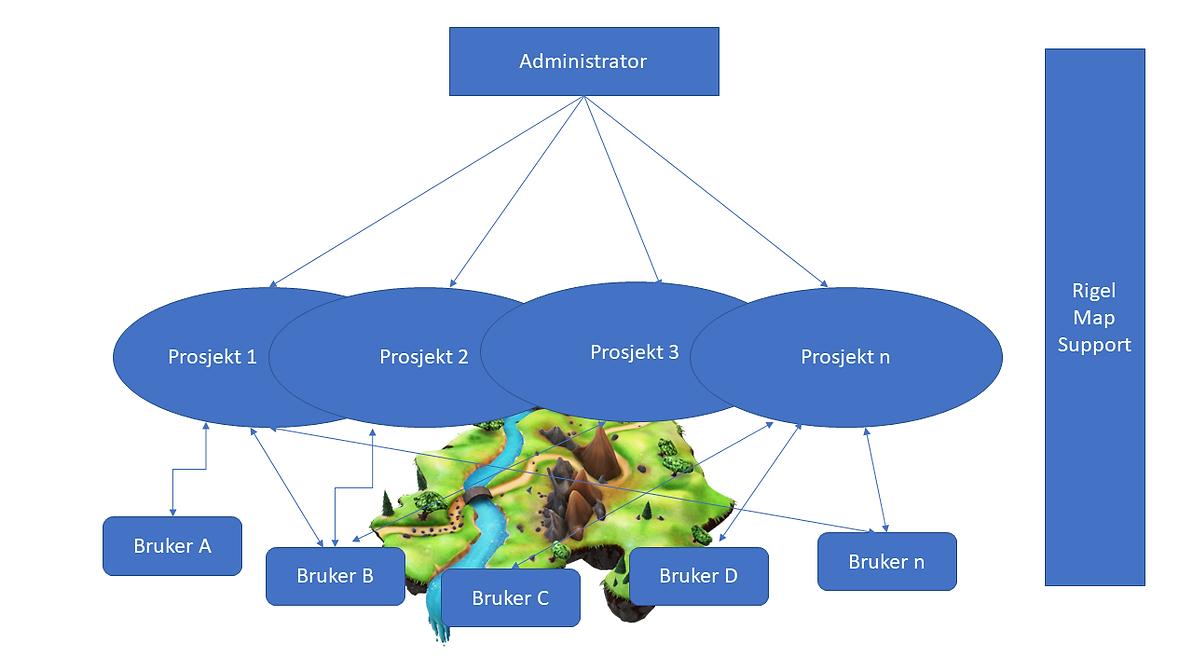 Presentasjon1.png