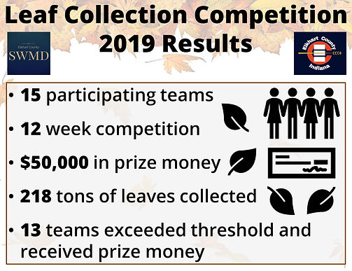 Leaf collection competition flyer 2019 r