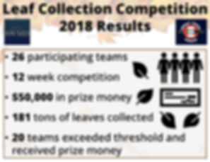 Leaf collection competition results.jpg