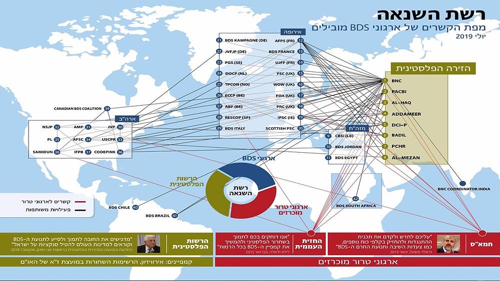 מפת הארגונים האנטי-ישראליים בעולם
