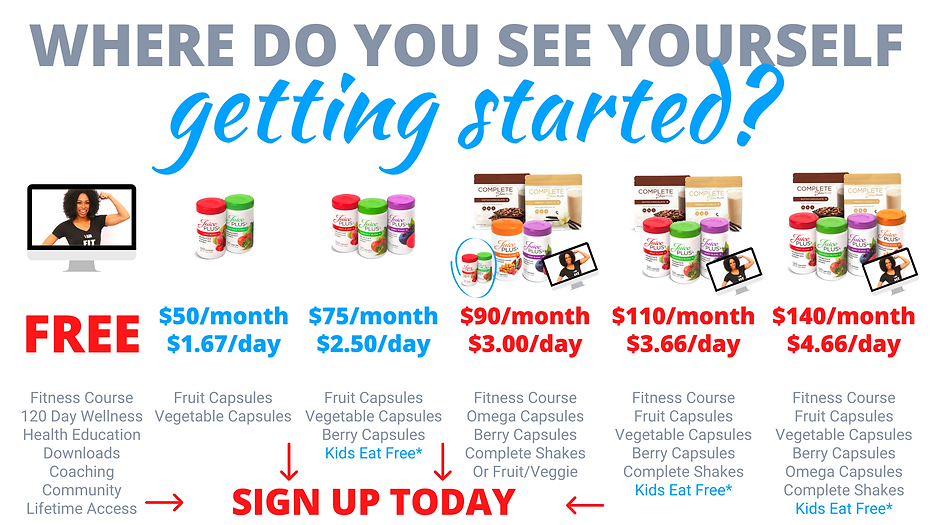 Fit and Fabulous in Four Months with Mad