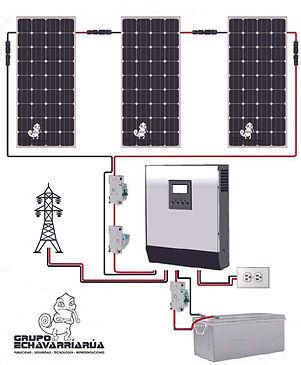 Kit de energia solar paneles 1200 watts