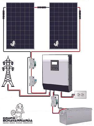 Kit de energia solar paneles 2280 watts