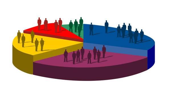 Importancia de una buena segmentación de mercados