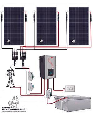 Kit de energia solar paneles 4020 watts