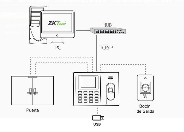 Biometrico con acceso de huellas zkteco