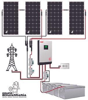 Kit de energia solar paneles 6000 watts