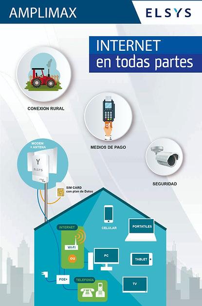 Amplimax_elsys_amplificador_de_señal_de_internet para el campo y zona rurales