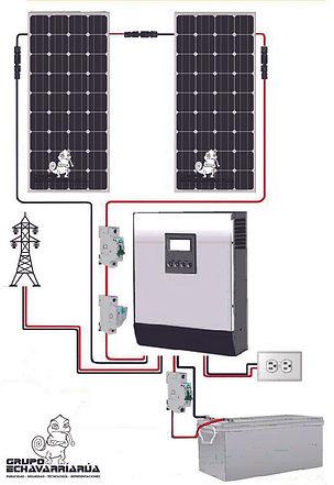 Kit de energia solar paneles 800 watts c