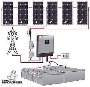 Kit de energia solar paneles 9000 watts