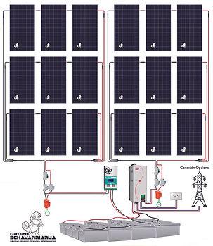 Kit de energia solar paneles 24120 watts