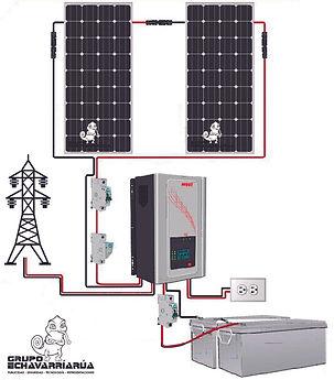 Kit de energia solar paneles 3000 watts