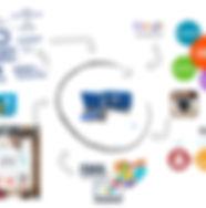 Marketing digital 360 grados en medellin