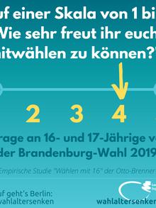 X_Wahlalter 16 Skala Brandenburg.png
