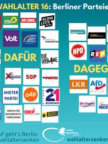Alle Parteien für und gegen Wahlalter 16 in Berlin.png