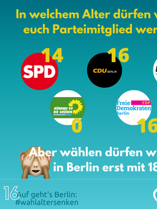 X_Wahlalter 16 Mitgliedschaft Parteien S