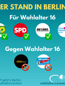 X_Wahlalter 16 Stand Parteien.png
