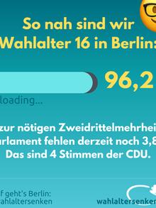2_3-Mehrheit Wahlalter 16.png