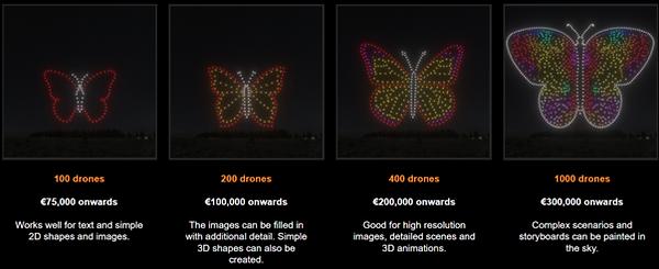 DronesChoreography.png