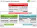 Umstellung der kommunalen Produkte auf VRV 2015