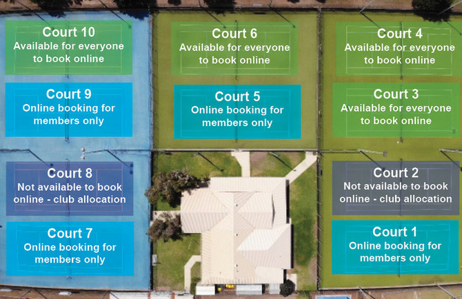 Club Update: Increase in court availability and tennis activities