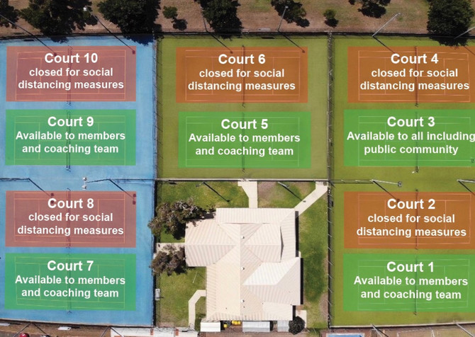 Club Update: Courts will re-open for play on 29 April 2020