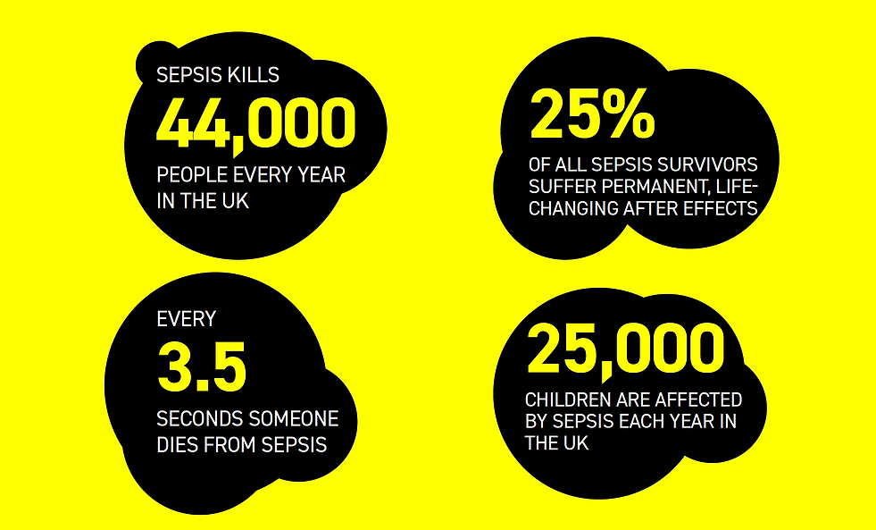 sepsis facts-01.png
