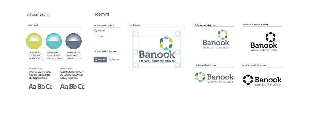 banook_brand_process.png
