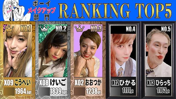 ボーイメイクアップ部門TOP5.jpg