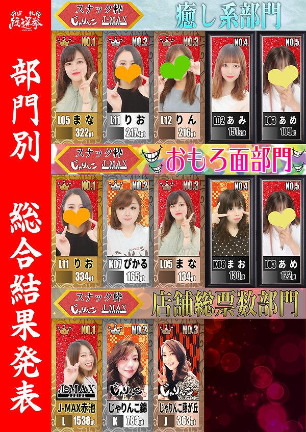 総合発表POPスナック枠各部門TOP5 - コピー.jpg