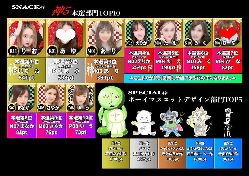 SNK本選TOP10&BOYPOPSNS用.jpg