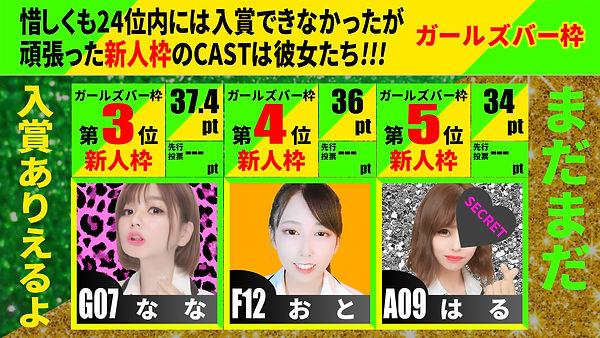 順位枠ガールズバー枠本選枠外新人枠NO5まで.jpg