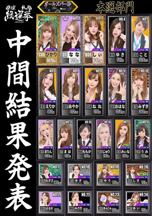 中間発表POPガールズバー本選TOP24.jpg