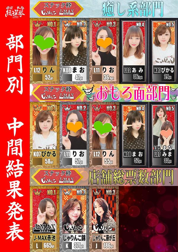 中間発表POPスナック枠各部門TOP5.jpg