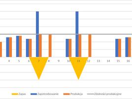 [EN] Effective KPIs