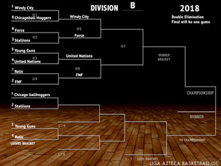 Playoff Brackets 2018