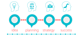 Data Strategy for Enterprise, Subsidiary or Business Unit