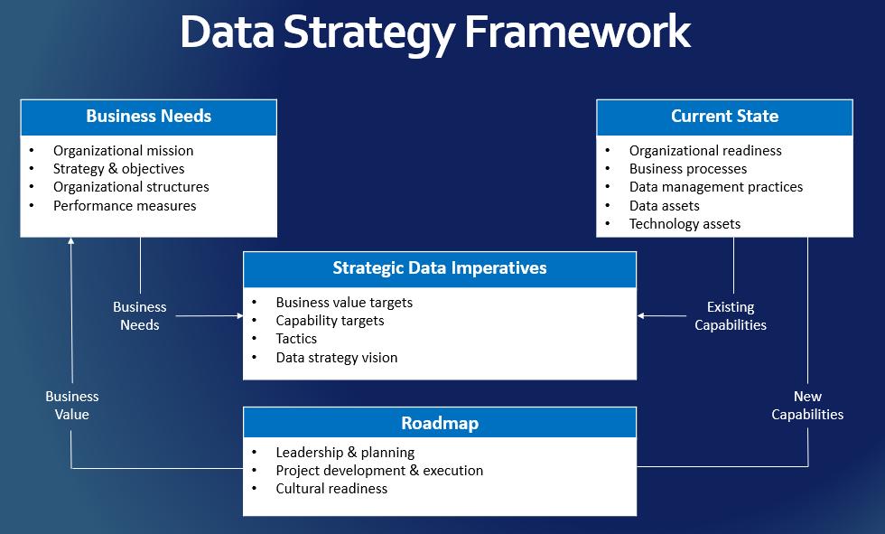 DS framework.png