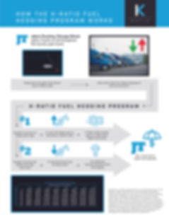 K-Ratio Fuel Hedging_Infographic_New_R5-