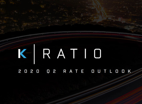 K-Ratio Q2 Rate Outlook