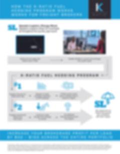 K-Ratio Fuel Hedging_Infographic_Brokers