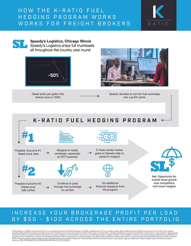K-Ratio Fuel Hedging_Infographic_Brokers