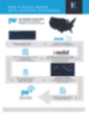 K-Ratio Infographic_Shipper_OL-01.jpg