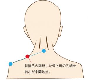 星空散歩治療院 肩井の効能