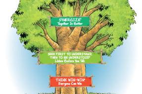7 Habits Tree.jpg