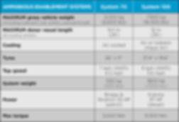 AES chart new.jpg