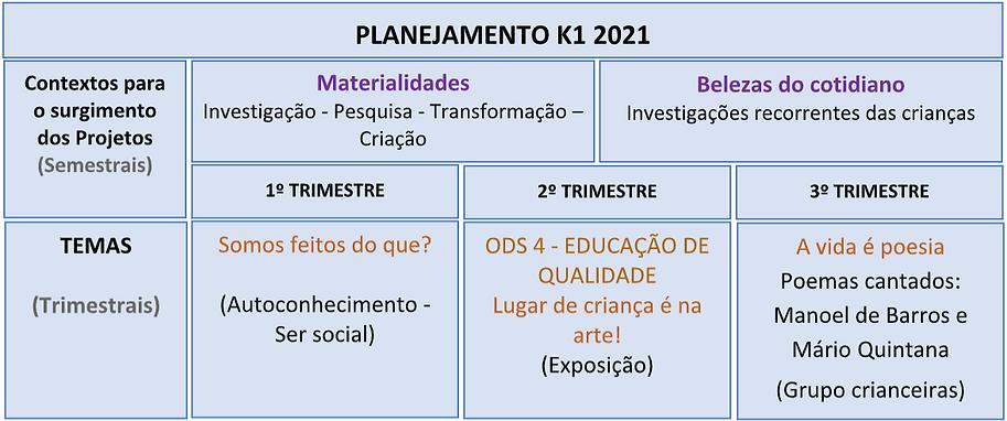 planejamenot k1.PNG