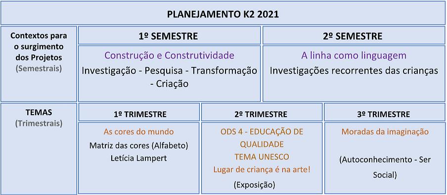 planejamneot k2.PNG