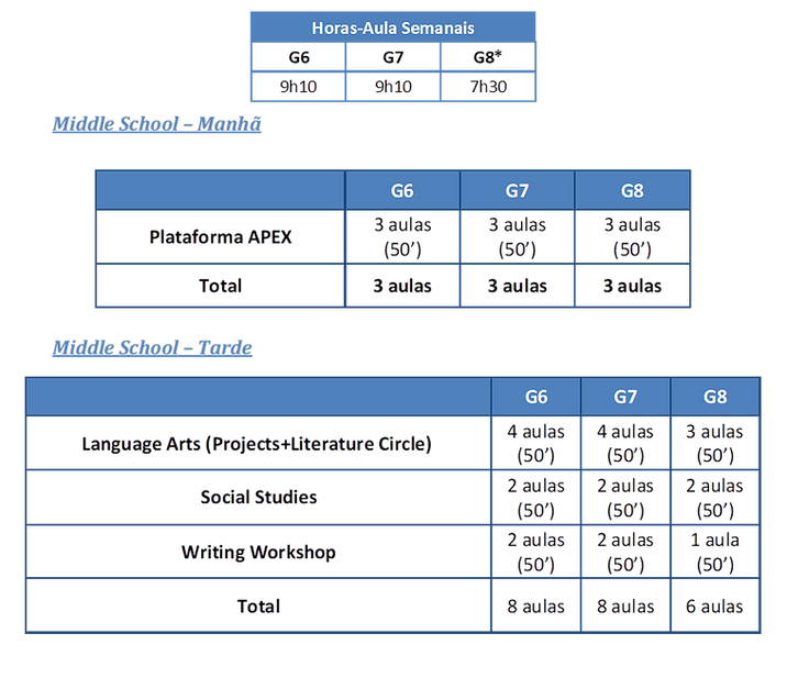 Tabela - Internacional.png