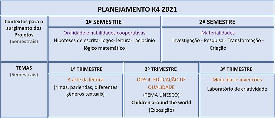 planejamento k4.PNG